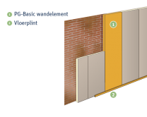 Wall-in-One® PG-basic Calculator